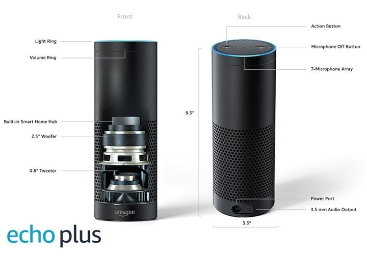 Amazon-Echo-Plus-sonar