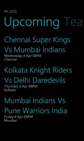 IPL 2012 WP7