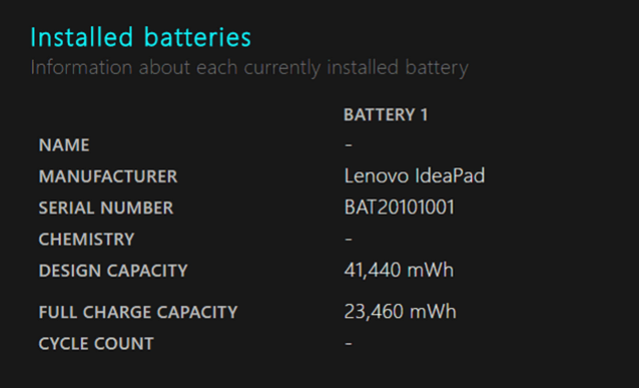 Installed battery