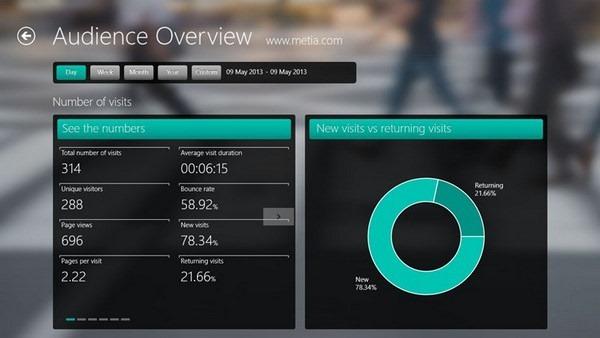 Modern Web Analytics