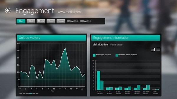 Modern Web Analytics2