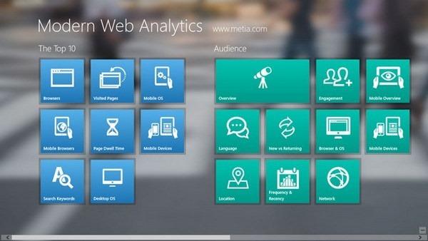 Modern Web Analytics3
