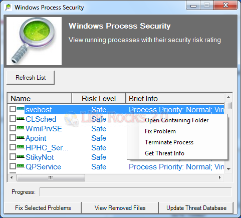 Windows Process Security