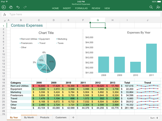 excel-for-ipad