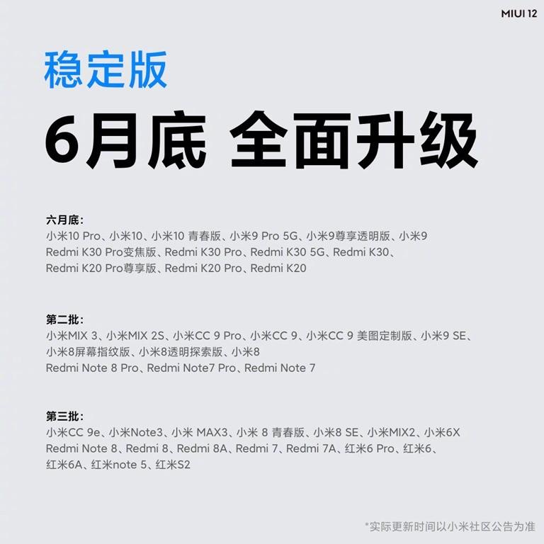 miui-12-schedule